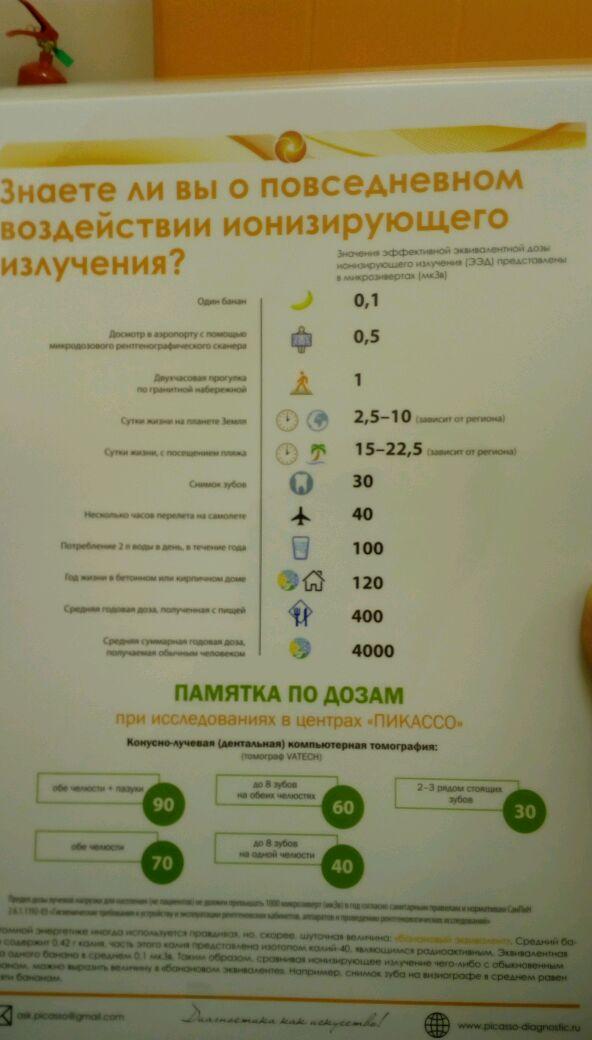 пикассо центр рентгенодиагностики новосибирск привезла видеозаписи