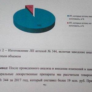 Бесконечное размножение сеть салонов печати в Красноярске отзыв  Мне нужно было распечатать дипломную работу в 2 х экземплярах и сделать переплёт На первый взгляд ничего сложного но это только на первый взгляд