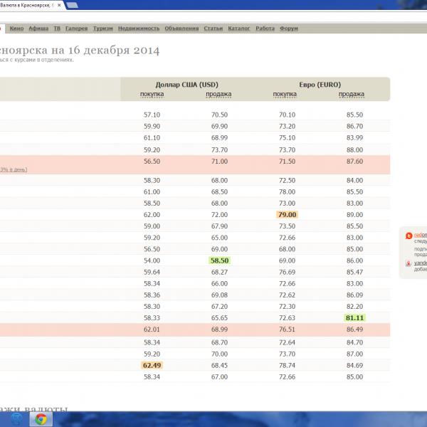 Курс Евро от 68 до 92 руб Доллар от 58 до 78!  Ну не спекуляция!!!