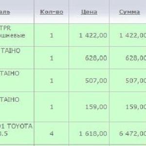 За это я бы мог переплатить в рознице Красноярска (где всё это в наличии) более 8000 рублей!